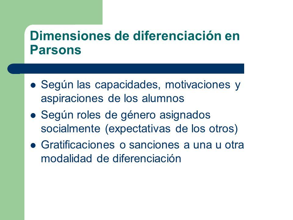 Dimensiones de diferenciación en Parsons Según las capacidades, motivaciones y aspiraciones de los alumnos Según roles de género asignados socialmente