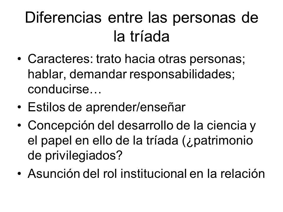 Diferencias entre las personas de la tríada Caracteres: trato hacia otras personas; hablar, demandar responsabilidades; conducirse… Estilos de aprende