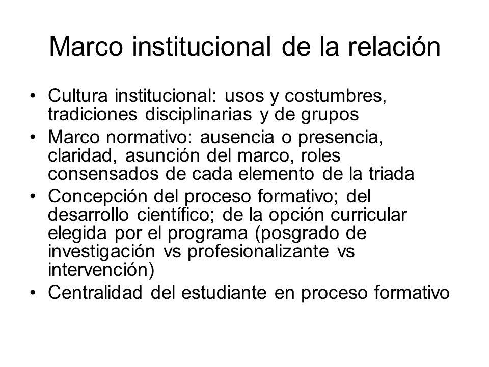 Marco institucional de la relación Cultura institucional: usos y costumbres, tradiciones disciplinarias y de grupos Marco normativo: ausencia o presen