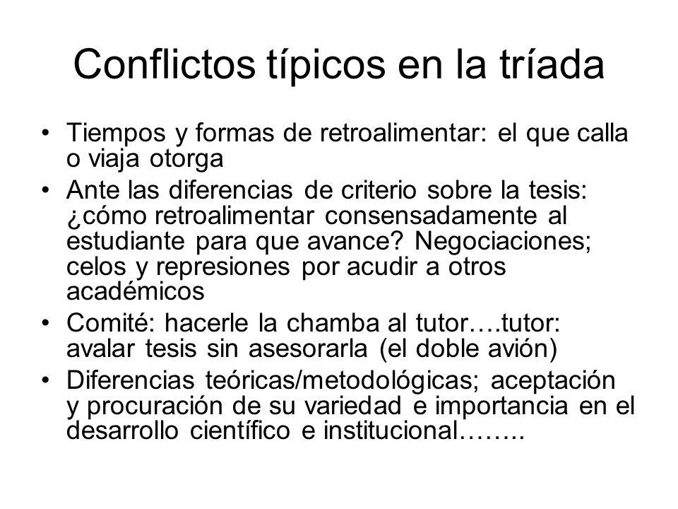 Conflictos típicos en la tríada Tiempos y formas de retroalimentar: el que calla o viaja otorga Ante las diferencias de criterio sobre la tesis: ¿cómo