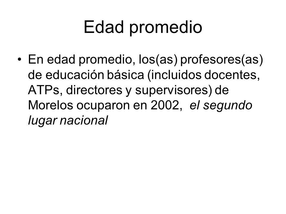 Edad promedio En edad promedio, los(as) profesores(as) de educación básica (incluidos docentes, ATPs, directores y supervisores) de Morelos ocuparon en 2002, el segundo lugar nacional