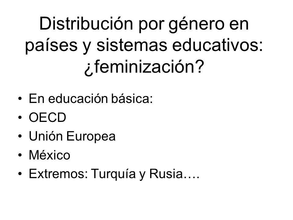 Distribución por género en países y sistemas educativos: ¿feminización.