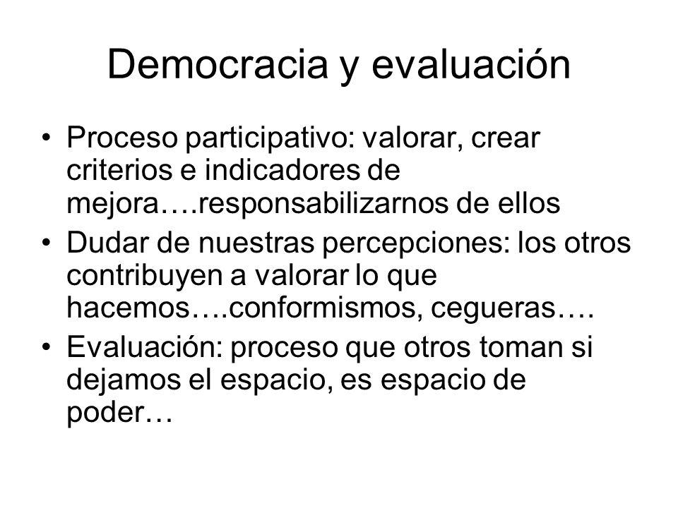Democracia y evaluación Proceso participativo: valorar, crear criterios e indicadores de mejora….responsabilizarnos de ellos Dudar de nuestras percepciones: los otros contribuyen a valorar lo que hacemos….conformismos, cegueras….