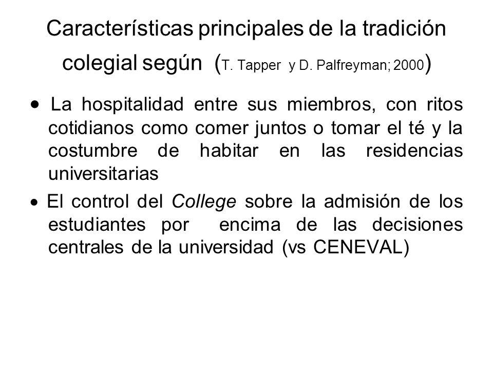 Características principales de la tradición colegial según ( T.