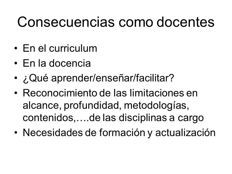 Consecuencias como docentes En el curriculum En la docencia ¿Qué aprender/enseñar/facilitar.