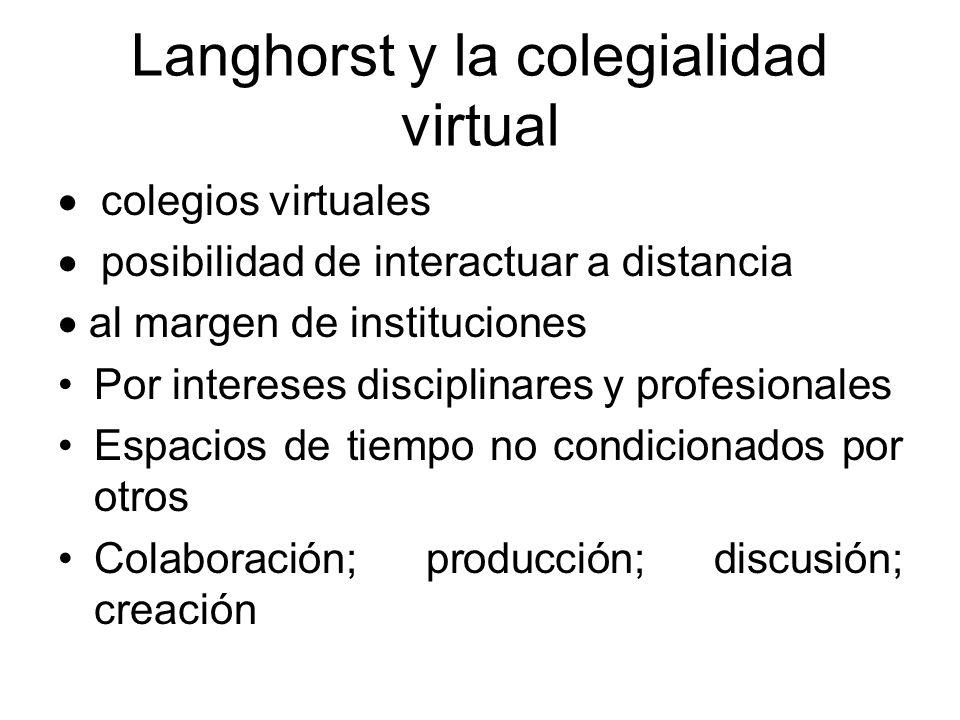 Langhorst y la colegialidad virtual colegios virtuales posibilidad de interactuar a distancia al margen de instituciones Por intereses disciplinares y profesionales Espacios de tiempo no condicionados por otros Colaboración; producción; discusión; creación