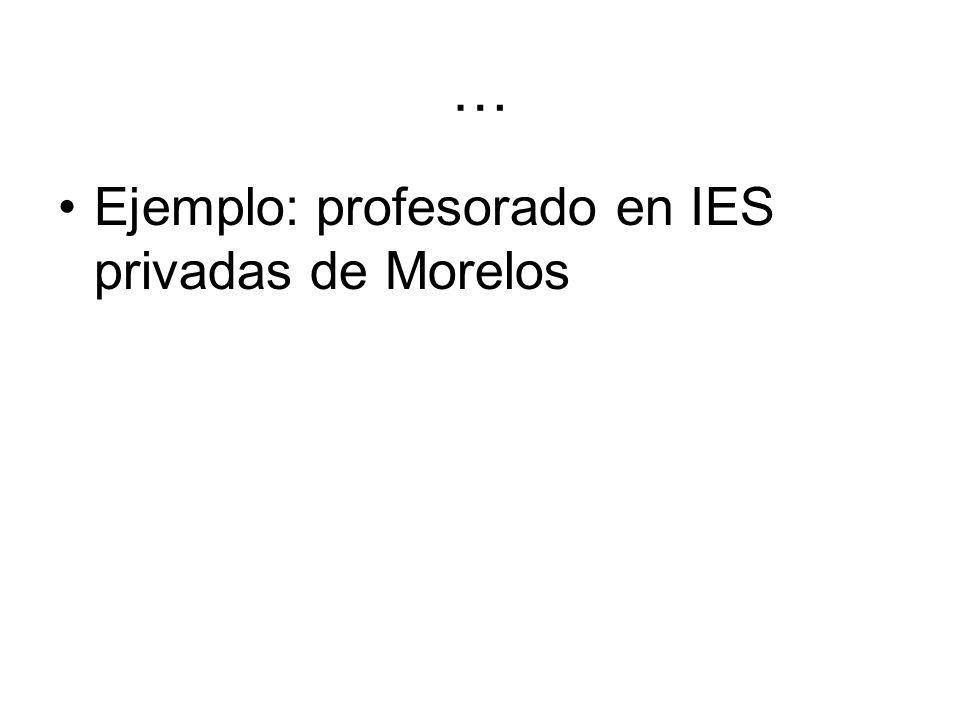… Ejemplo: profesorado en IES privadas de Morelos