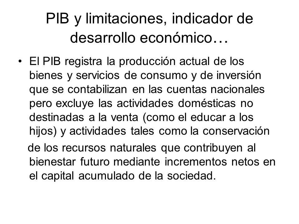 PIB y limitaciones, indicador de desarrollo económico … El PIB registra la producción actual de los bienes y servicios de consumo y de inversión que s