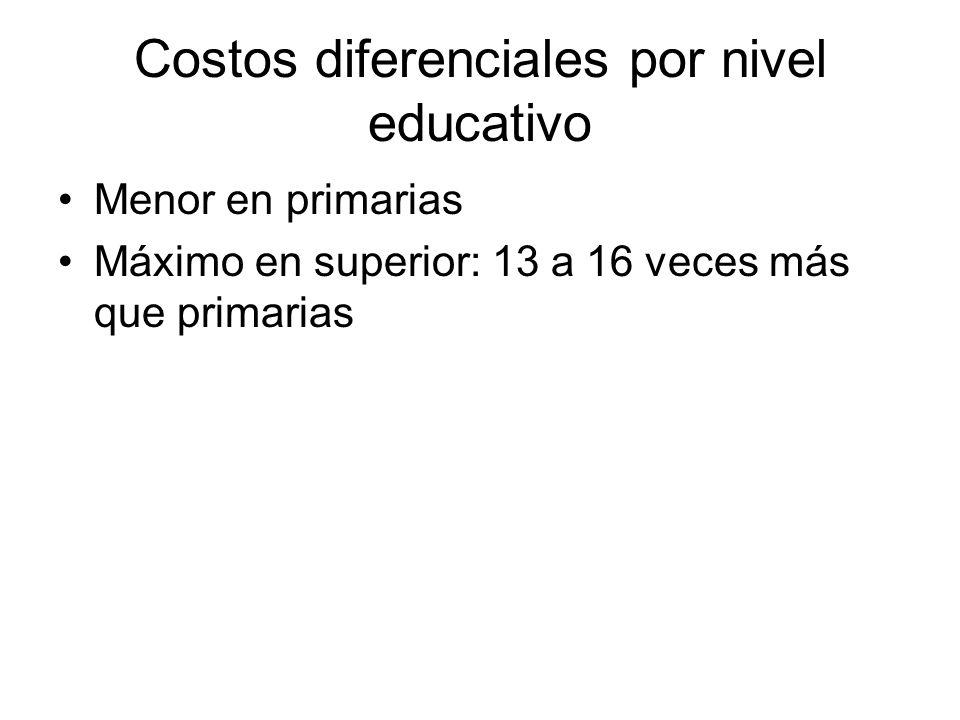 Costos diferenciales por nivel educativo Menor en primarias Máximo en superior: 13 a 16 veces más que primarias