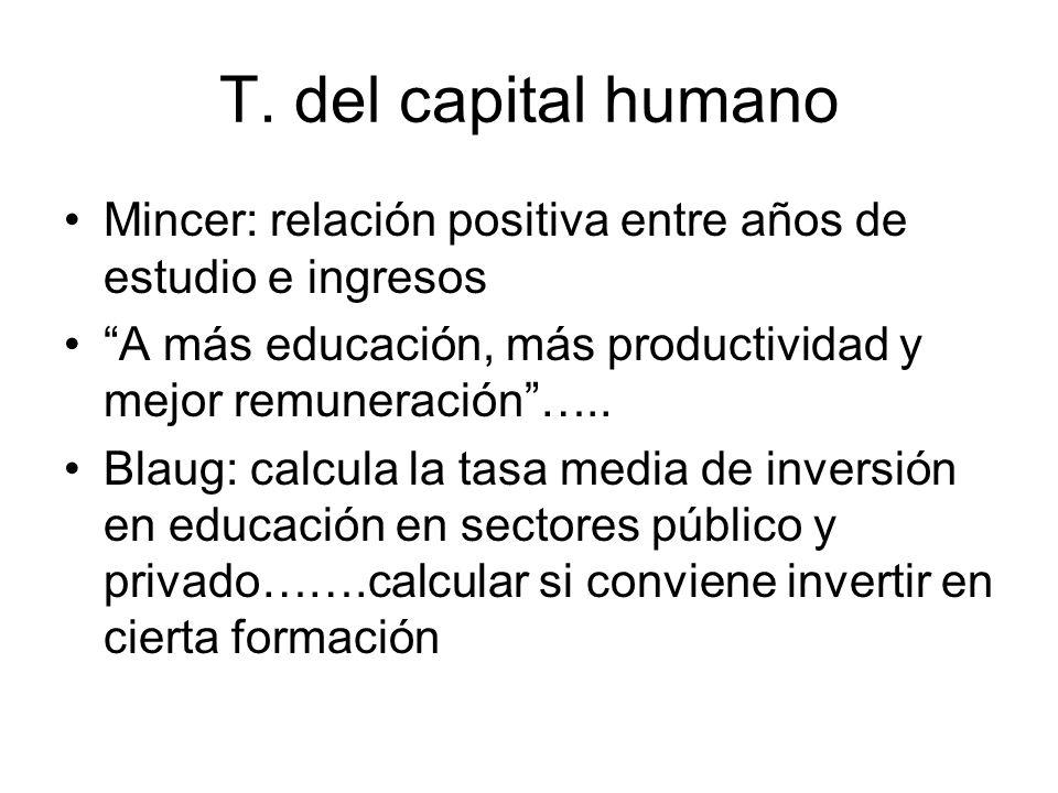 T. del capital humano Mincer: relación positiva entre años de estudio e ingresos A más educación, más productividad y mejor remuneración….. Blaug: cal