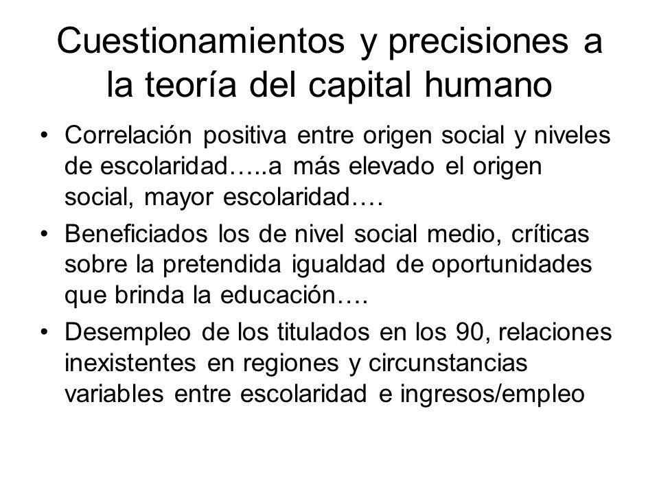 Cuestionamientos y precisiones a la teoría del capital humano Correlación positiva entre origen social y niveles de escolaridad…..a más elevado el ori
