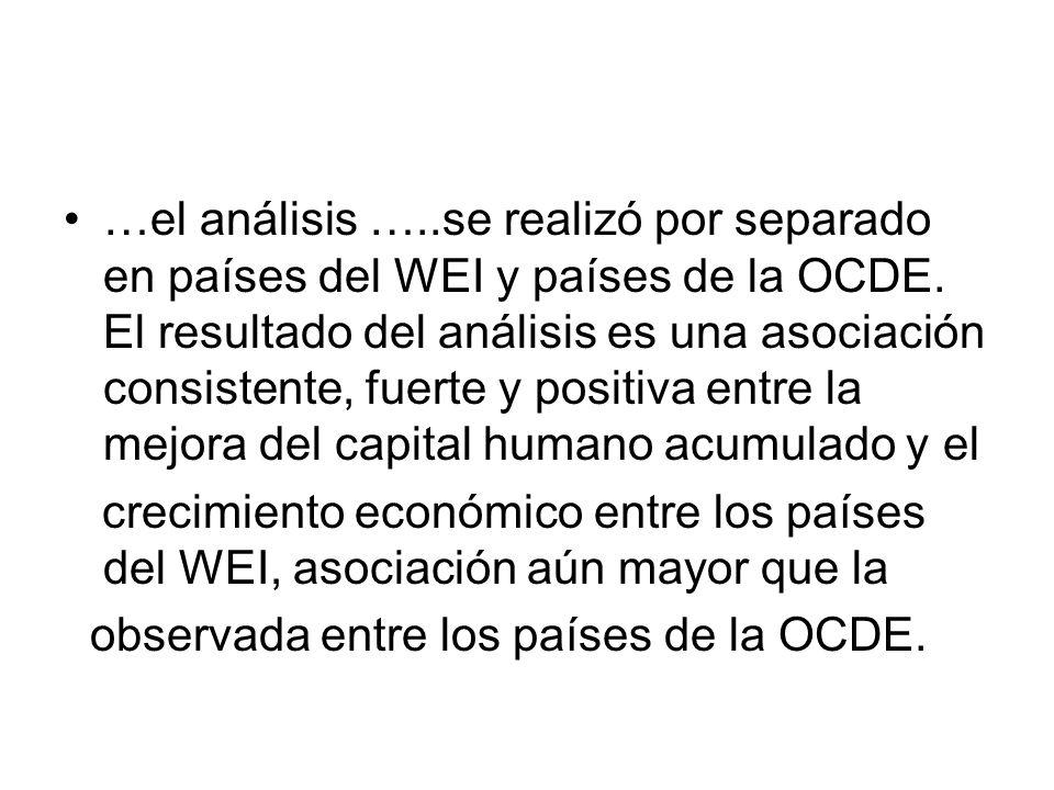 …el análisis …..se realizó por separado en países del WEI y países de la OCDE. El resultado del análisis es una asociación consistente, fuerte y posit