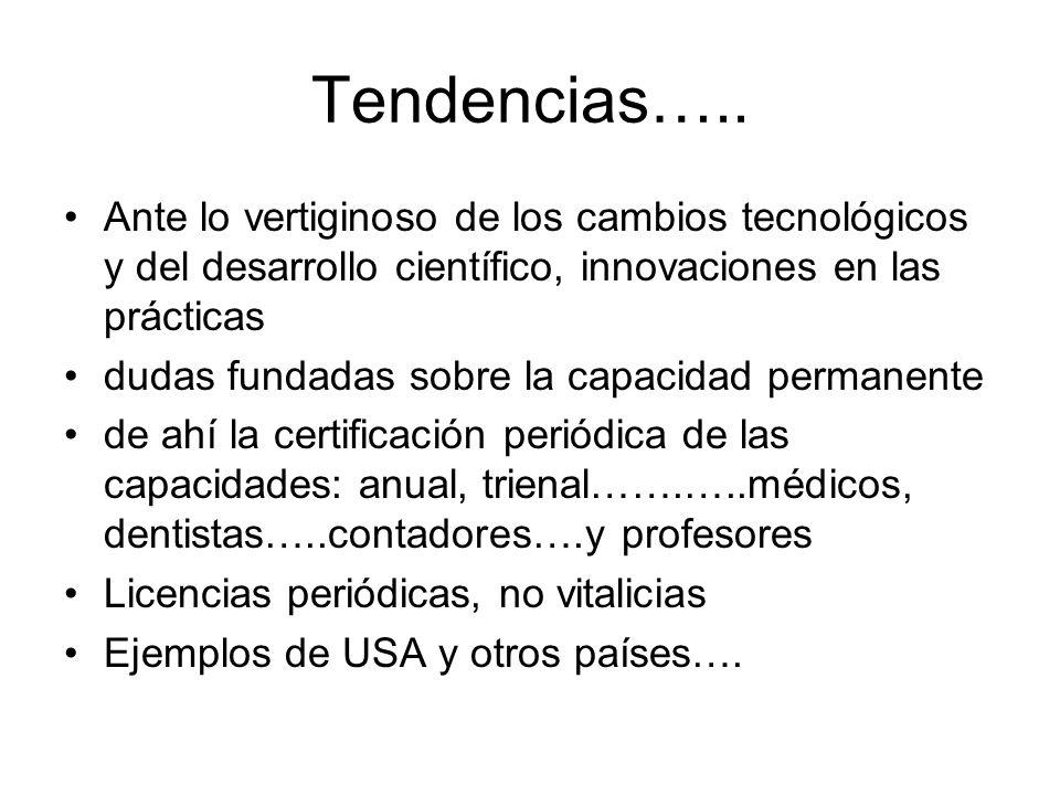 Tendencias….. Ante lo vertiginoso de los cambios tecnológicos y del desarrollo científico, innovaciones en las prácticas dudas fundadas sobre la capac