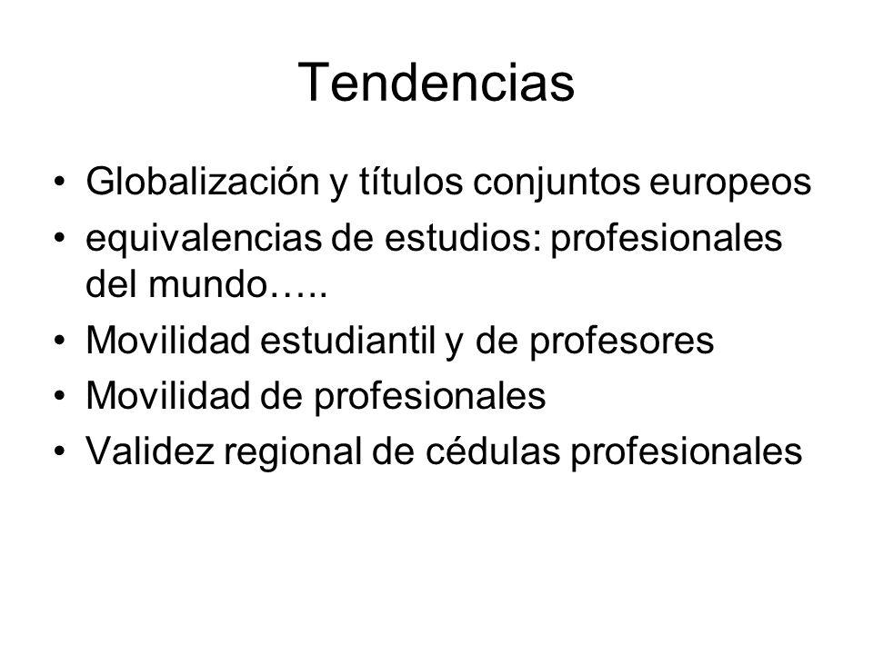 Tendencias Globalización y títulos conjuntos europeos equivalencias de estudios: profesionales del mundo….. Movilidad estudiantil y de profesores Movi