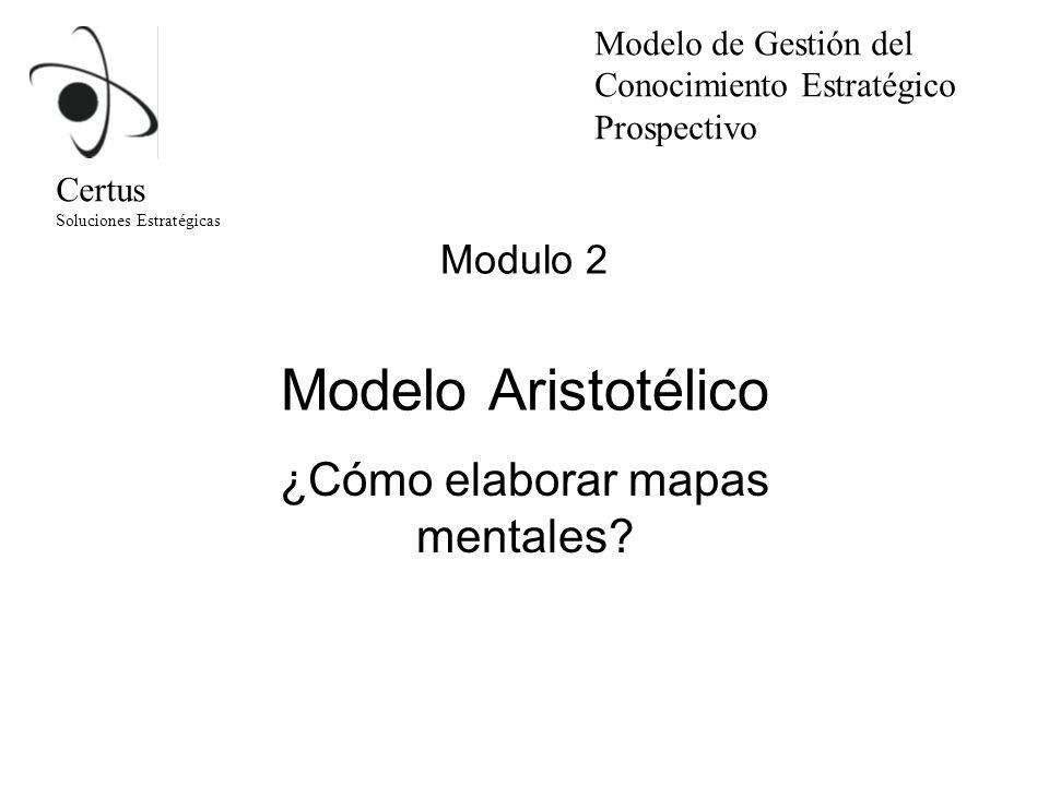 Modulo 2 Modelo Aristotélico ¿Cómo elaborar mapas mentales.