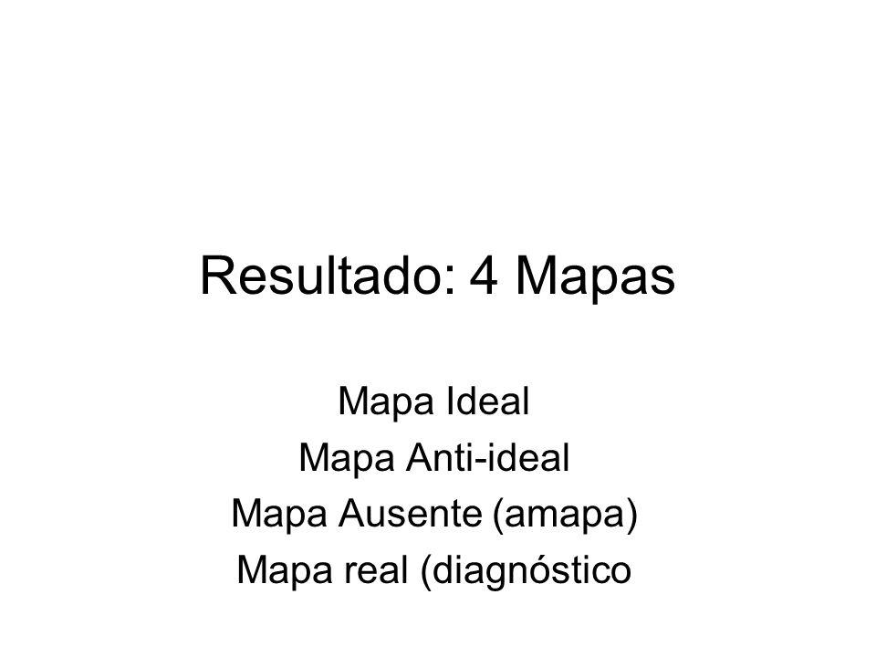 Resultado: 4 Mapas Mapa Ideal Mapa Anti-ideal Mapa Ausente (amapa) Mapa real (diagnóstico