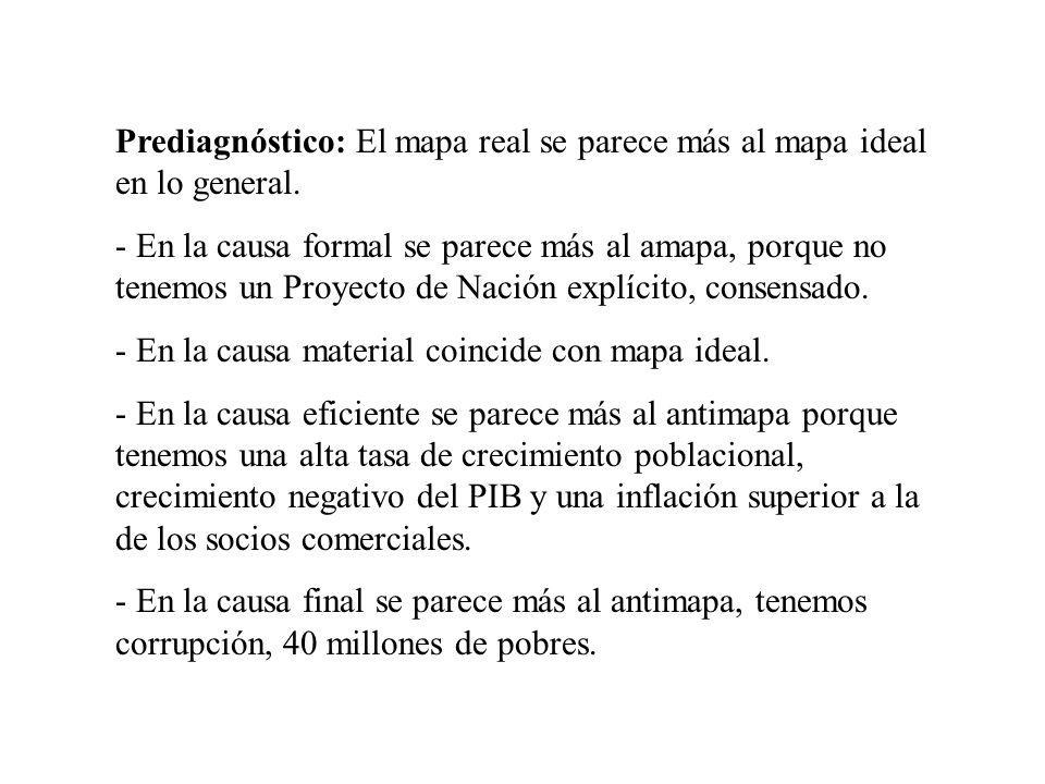 Prediagnóstico: El mapa real se parece más al mapa ideal en lo general.