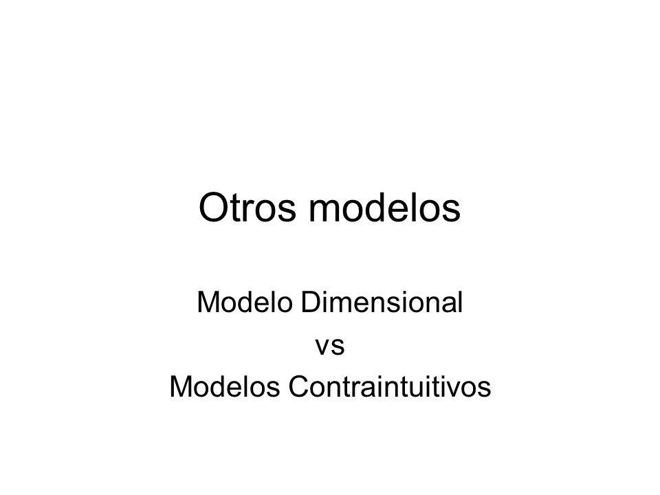 Otros modelos Modelo Dimensional vs Modelos Contraintuitivos