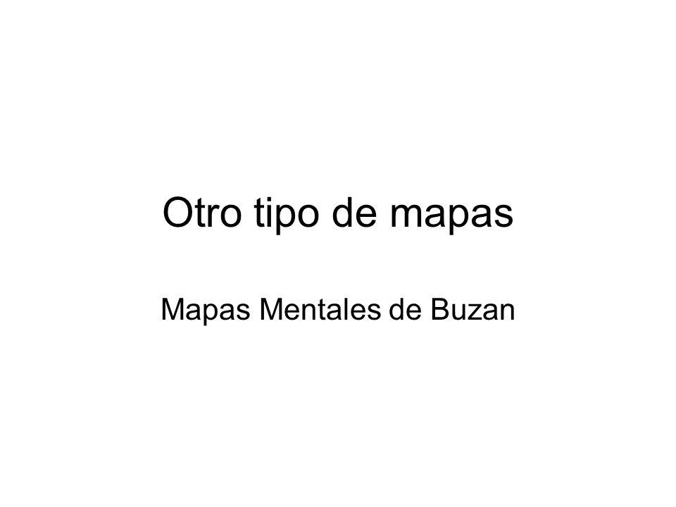 Otro tipo de mapas Mapas Mentales de Buzan