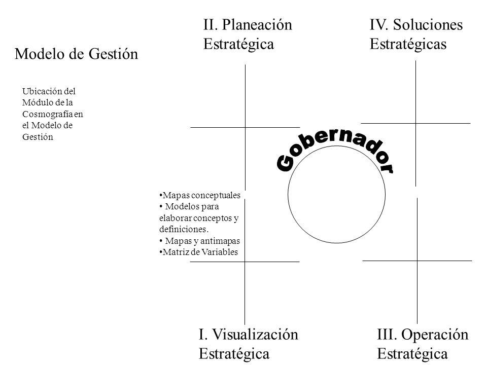 I.Visualización Estratégica II. Planeación Estratégica III.