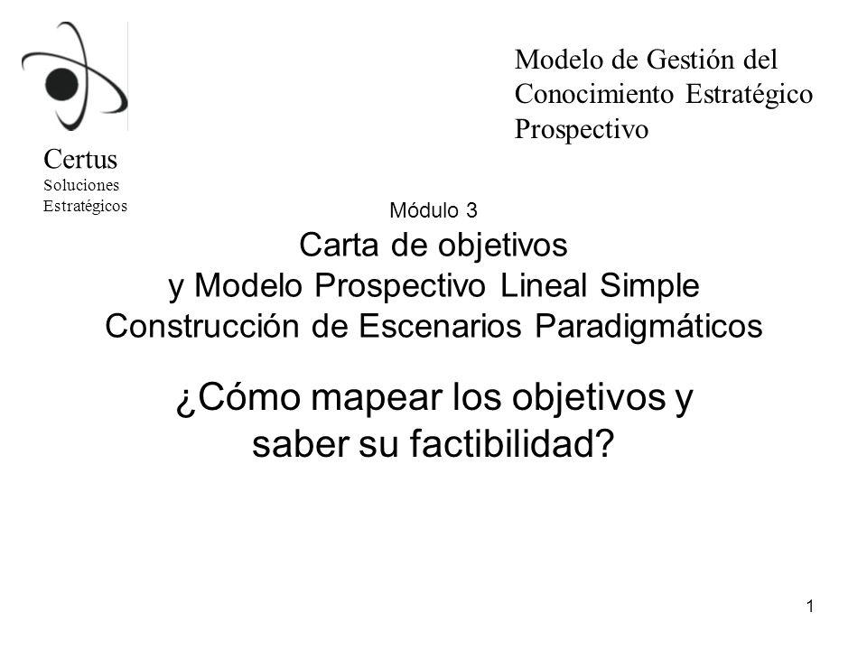 1 Módulo 3 Carta de objetivos y Modelo Prospectivo Lineal Simple Construcción de Escenarios Paradigmáticos ¿Cómo mapear los objetivos y saber su facti