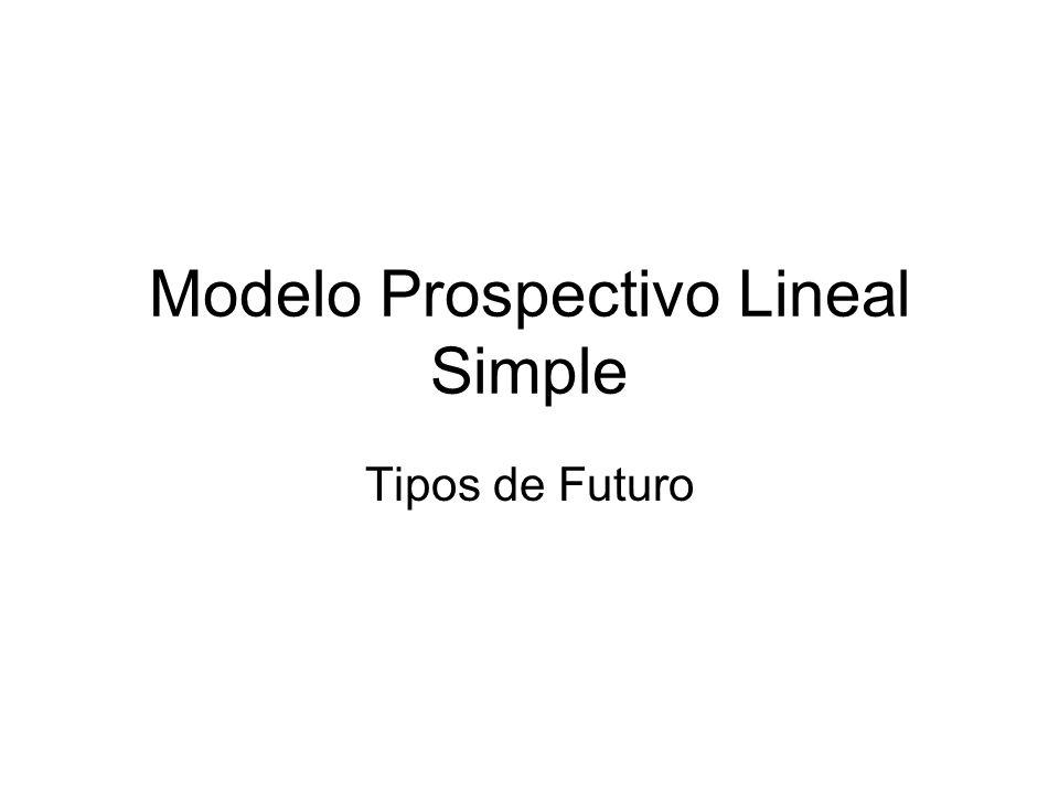 Modelo Prospectivo Lineal Simple Tipos de Futuro