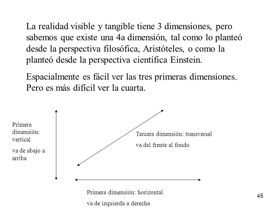 45 La realidad visible y tangible tiene 3 dimensiones, pero sabemos que existe una 4a dimensión, tal como lo planteó desde la perspectiva filosófica,