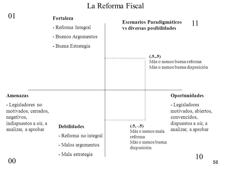 56 La Reforma Fiscal Debilidades - Reforma no integral - Malos argumentos - Mala estrategia Oportunidades - Legisladores motivados, abiertos, convenci
