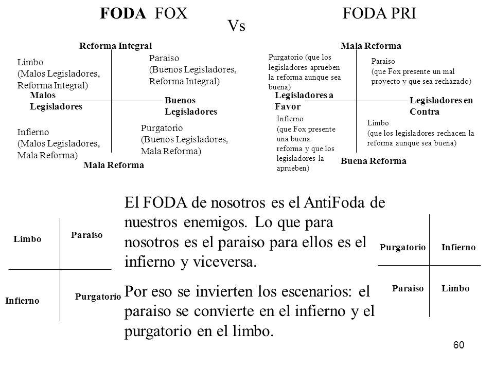 60 Buenos Legisladores Paraiso (Buenos Legisladores, Reforma Integral) FODA FOX Malos Legisladores Reforma Integral Mala Reforma Purgatorio (Buenos Le