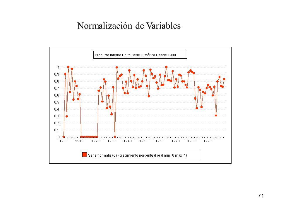 71 Normalización de Variables