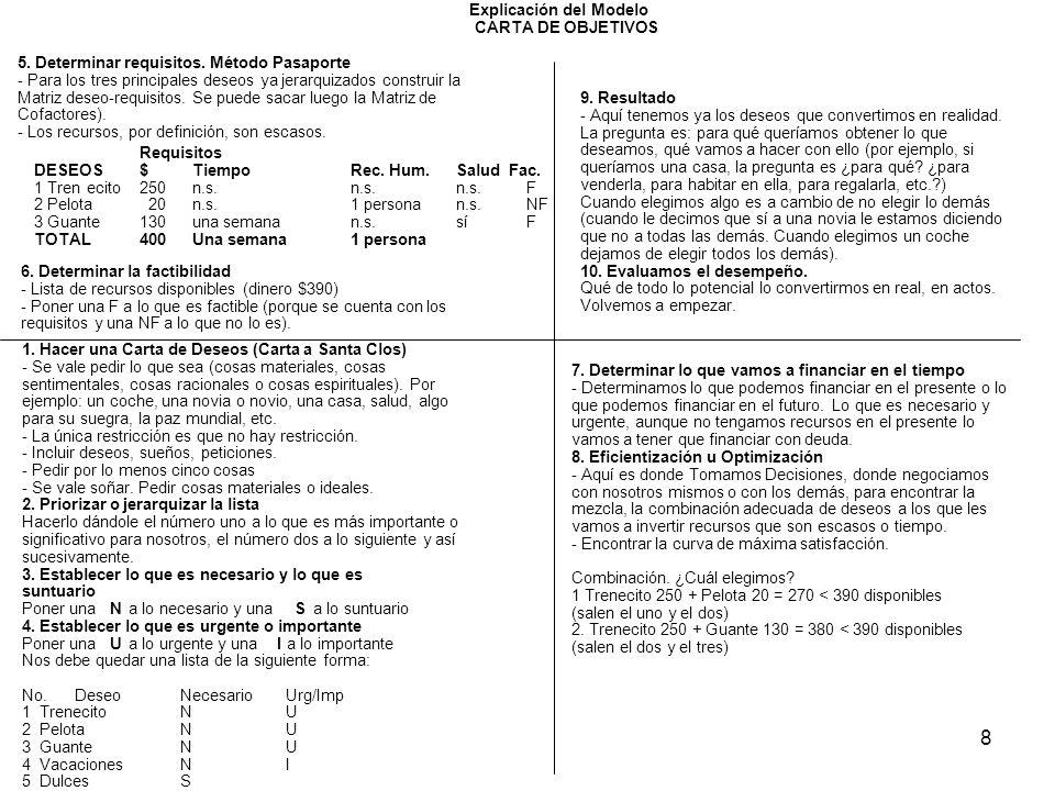 19 PasadoPresenteFuturo Línea de Tiempo Modelo Prospectivo Lineal Simple 1.