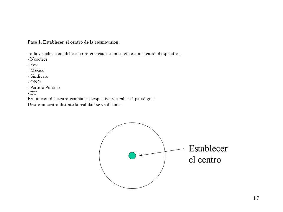 17 Paso 1. Establecer el centro de la cosmovisión. Toda visualización debe estar referenciada a un sujeto o a una entidad específica. - Nosotros - Fox