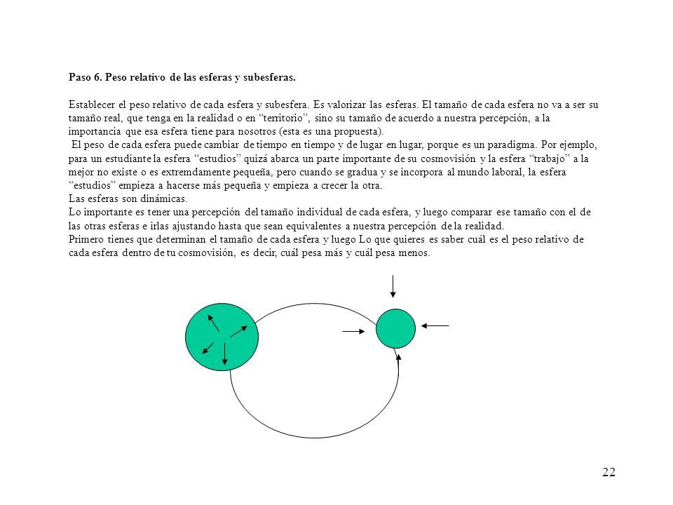 22 Paso 6. Peso relativo de las esferas y subesferas. Establecer el peso relativo de cada esfera y subesfera. Es valorizar las esferas. El tamaño de c