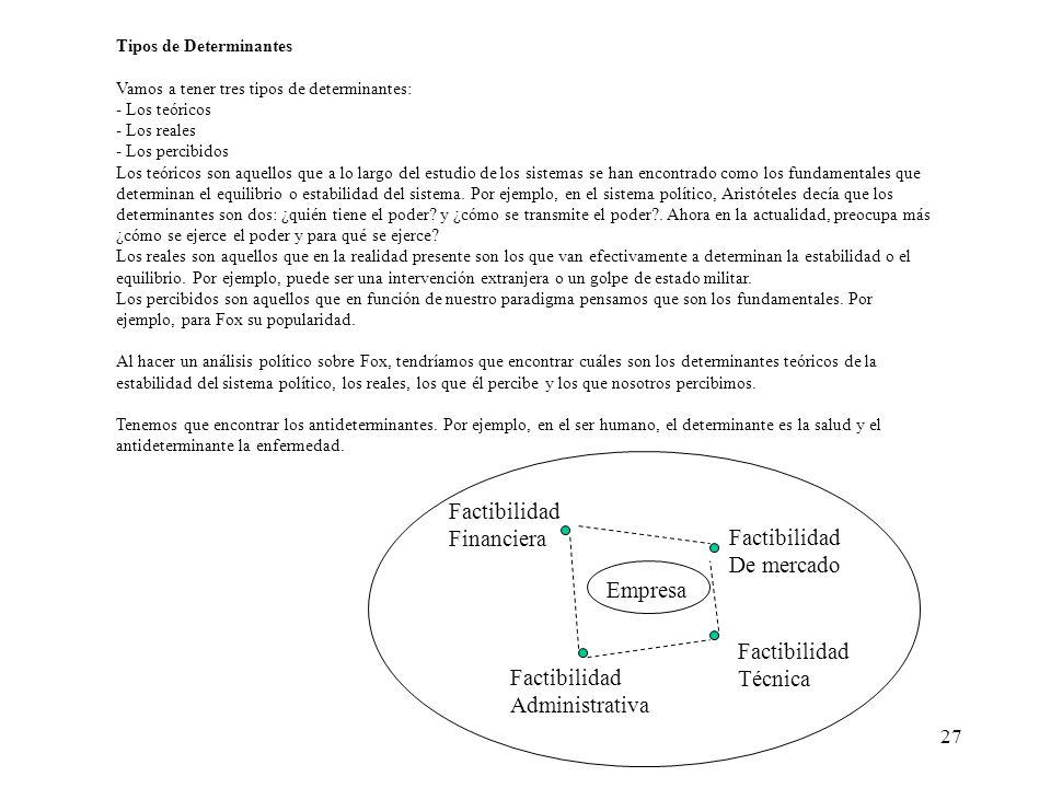 27 Tipos de Determinantes Vamos a tener tres tipos de determinantes: - Los teóricos - Los reales - Los percibidos Los teóricos son aquellos que a lo l