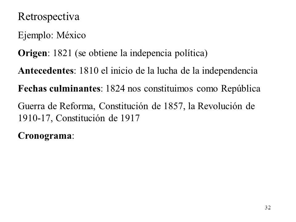 32 Retrospectiva Ejemplo: México Origen: 1821 (se obtiene la indepencia política) Antecedentes: 1810 el inicio de la lucha de la independencia Fechas