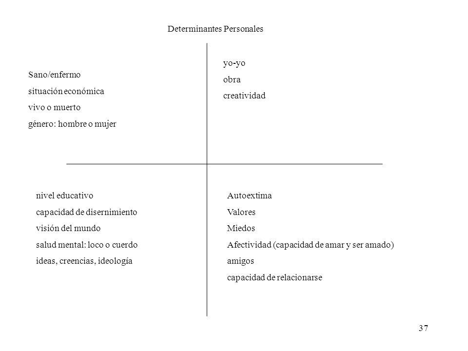 37 Determinantes Personales Sano/enfermo situación económica vivo o muerto género: hombre o mujer nivel educativo capacidad de disernimiento visión de