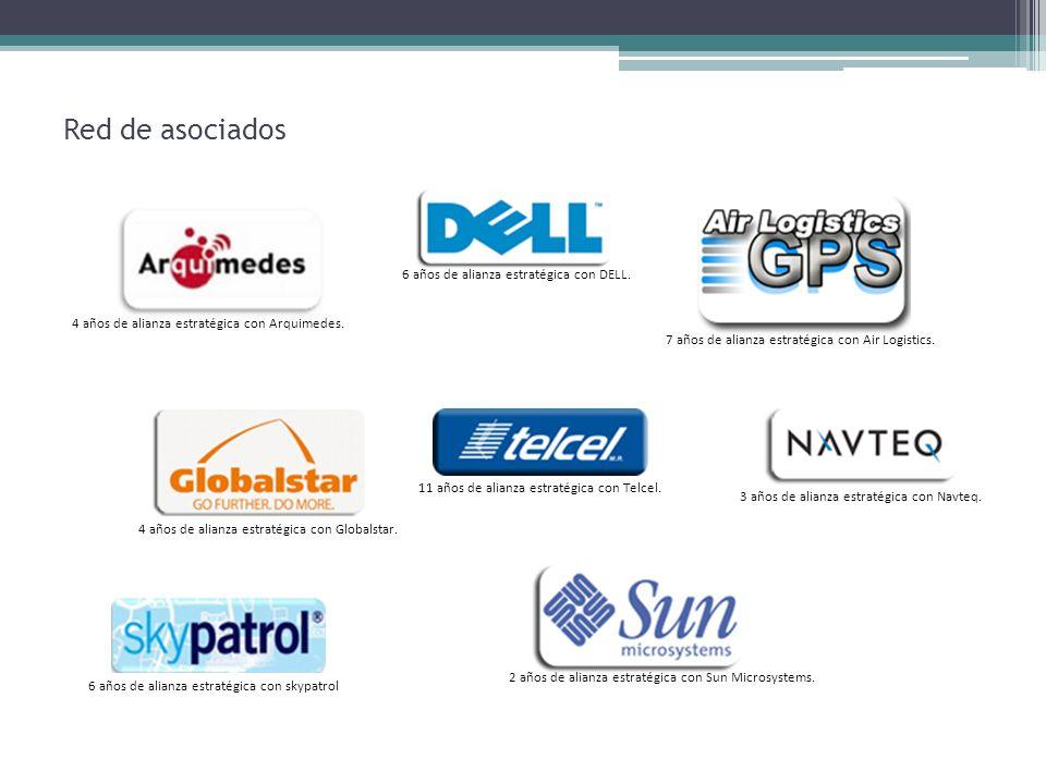 Red de asociados 11 años de alianza estratégica con Telcel. 6 años de alianza estratégica con skypatrol 7 años de alianza estratégica con Air Logistic