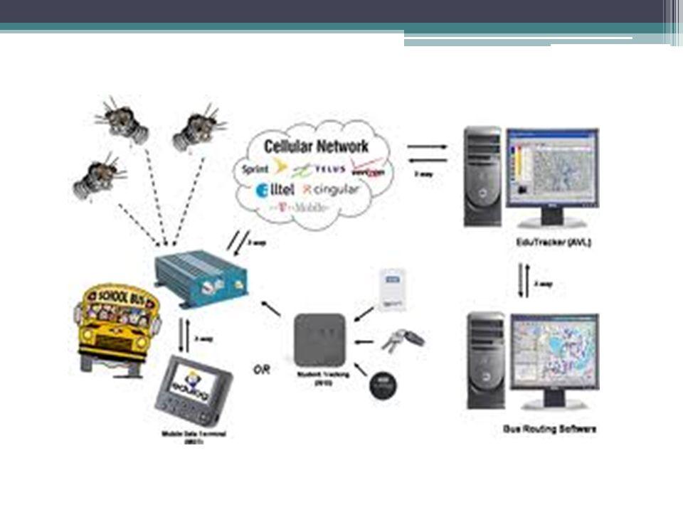 Red de asociados 11 años de alianza estratégica con Telcel.