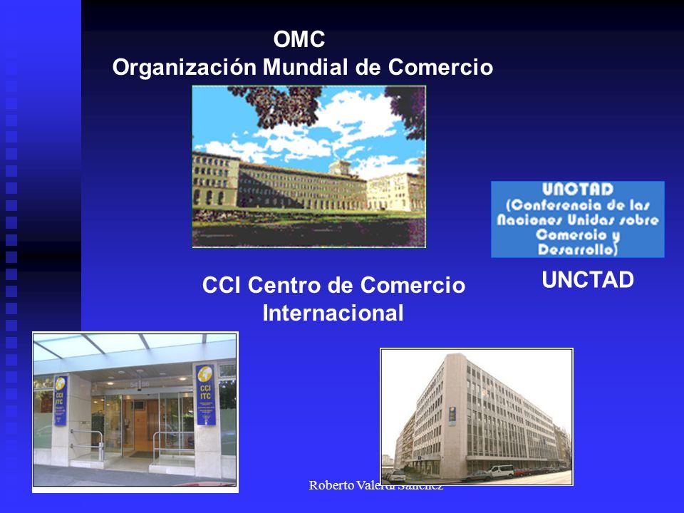 CCI Centro de Comercio Internacional OMC Organización Mundial de Comercio UNCTAD
