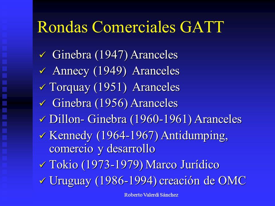 Roberto Valerdi Sánchez Rondas Comerciales GATT Ginebra (1947) Aranceles Ginebra (1947) Aranceles Annecy (1949) Aranceles Annecy (1949) Aranceles Torq