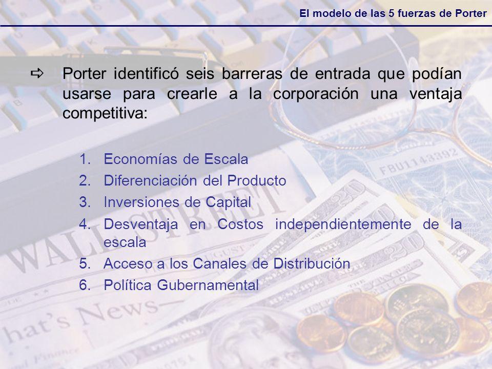 El modelo de las 5 fuerzas de Porter Porter identificó seis barreras de entrada que podían usarse para crearle a la corporación una ventaja competitiv