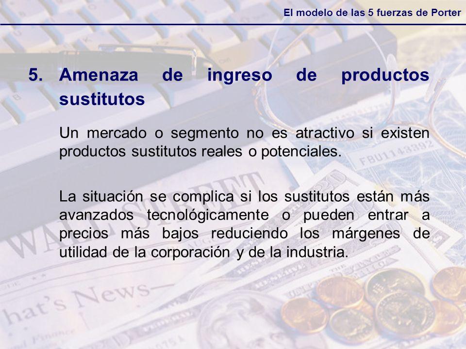 El modelo de las 5 fuerzas de Porter 5.Amenaza de ingreso de productos sustitutos Un mercado o segmento no es atractivo si existen productos sustituto