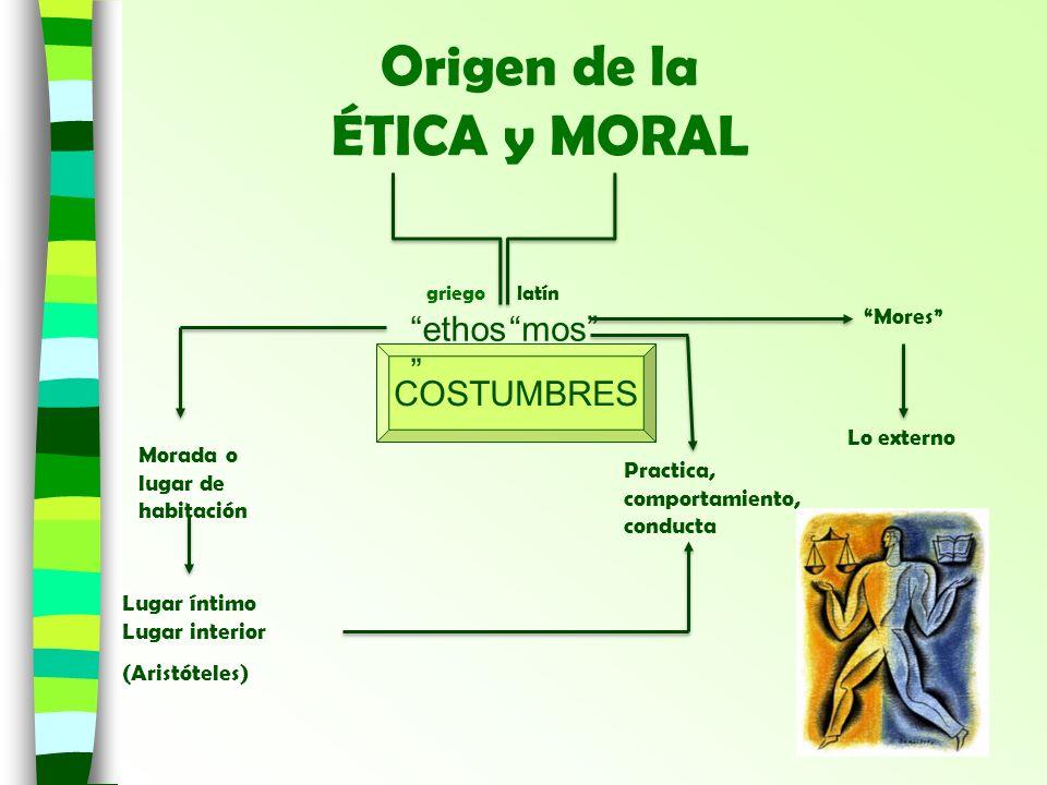 Origen de la ÉTICA y MORAL COSTUMBRES mosethos griegolatín Morada o lugar de habitación Lugar íntimo Lugar interior (Aristóteles) Practica, comportami