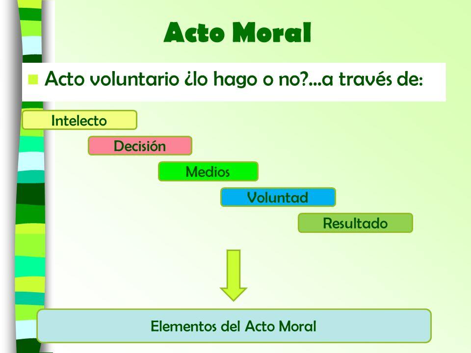 Acto Moral Acto voluntario ¿lo hago o no?...a través de: Intelecto Decisión Medios Voluntad Resultado Elementos del Acto Moral