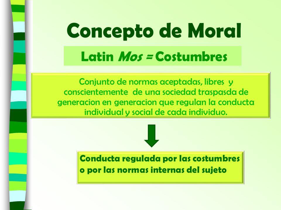 Concepto de Moral Latin Mos = Costumbres Conjunto de normas aceptadas, libres y conscientemente de una sociedad traspasda de generacion en generacion