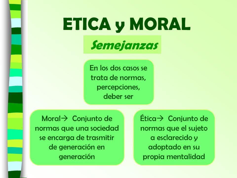 ETICA y MORAL Semejanzas En los dos casos se trata de normas, percepciones, deber ser Moral Conjunto de normas que una sociedad se encarga de trasmiti
