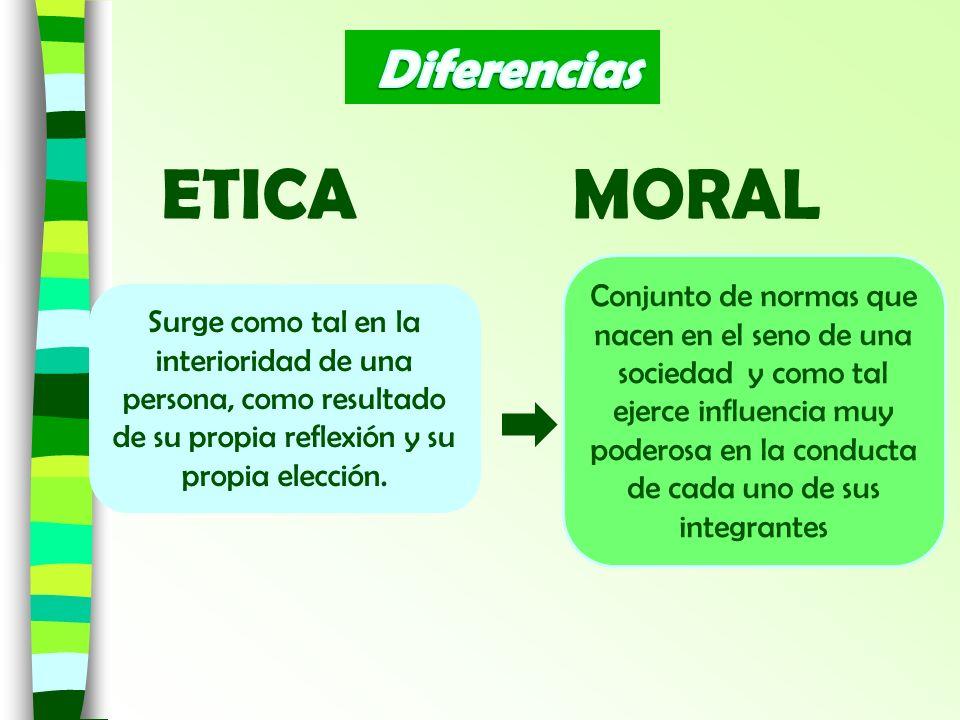 ETICA MORAL Conjunto de normas que nacen en el seno de una sociedad y como tal ejerce influencia muy poderosa en la conducta de cada uno de sus integr