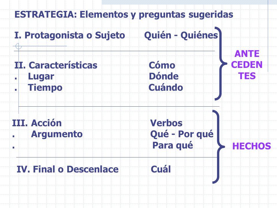 ESTRATEGIA: Elementos y preguntas sugeridas I. Protagonista o Sujeto Quién - Quiénes II. Características Cómo. Lugar Dónde. Tiempo Cuándo III. Acción