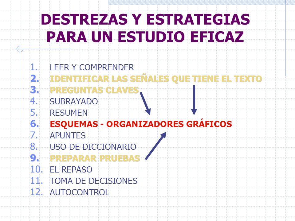 DESTREZAS Y ESTRATEGIAS PARA UN ESTUDIO EFICAZ 1.LEER Y COMPRENDER 2.