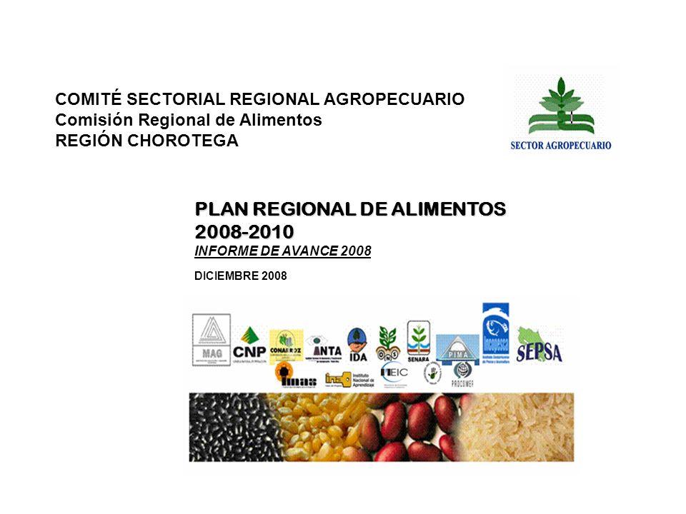 COMITÉ SECTORIAL REGIONAL AGROPECUARIO Comisión Regional de Alimentos REGIÓN CHOROTEGA PLAN REGIONAL DE ALIMENTOS 2008-2010 INFORME DE AVANCE 2008 DIC